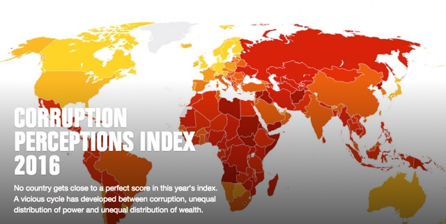 TI Corruption perception index 2016
