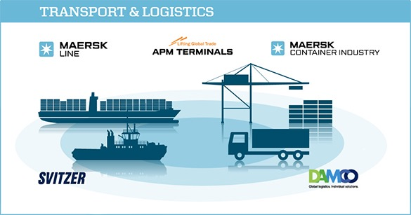Maersk Transport  Logistics