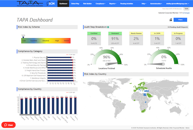 TAPA Dashboard copy