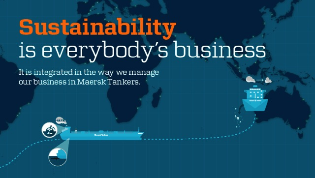 sustainability is everybodys business